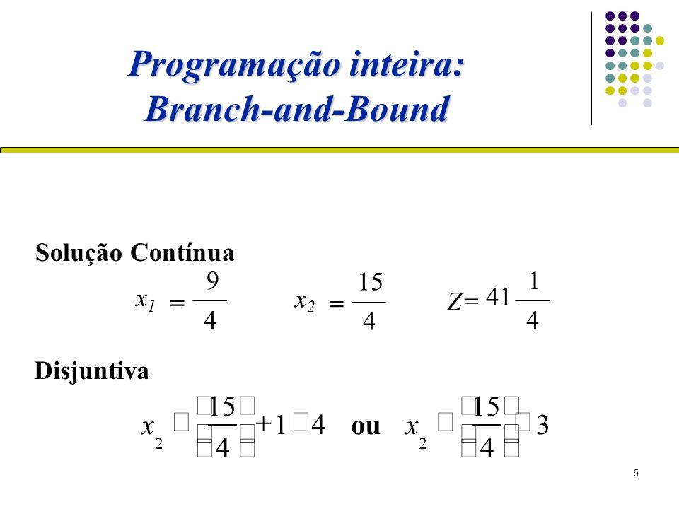 Programação inteira: Branch-and-Bound