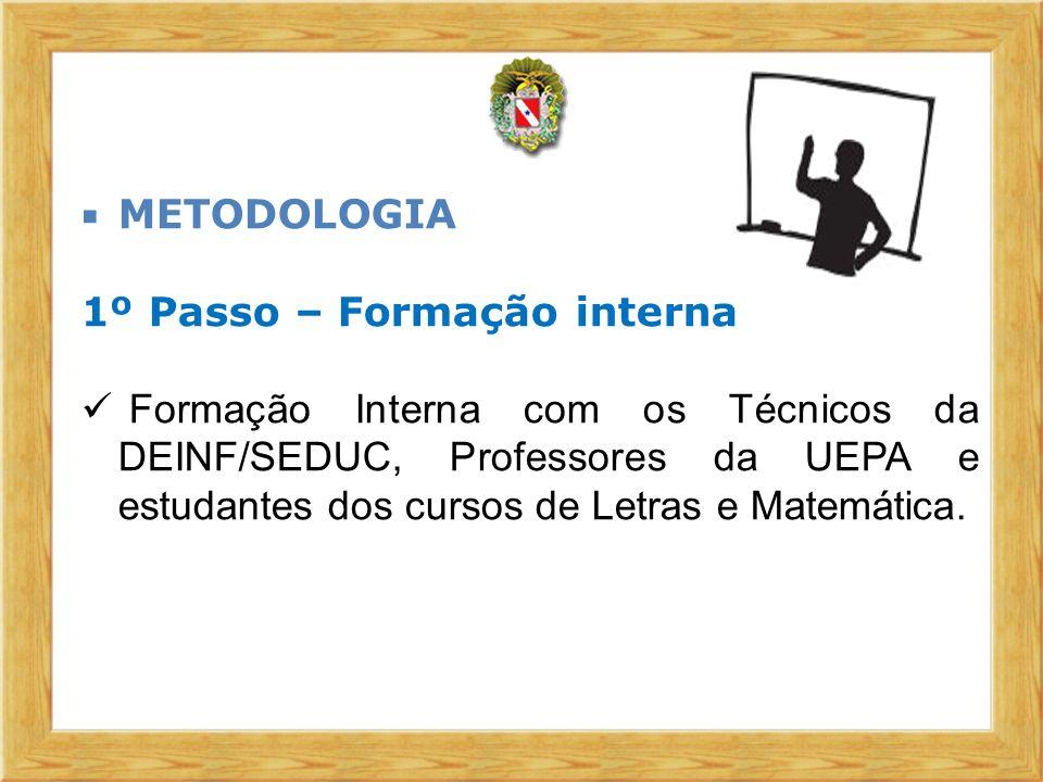 METODOLOGIA1º Passo – Formação interna.