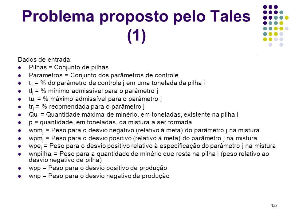 Problema proposto pelo Tales (1)