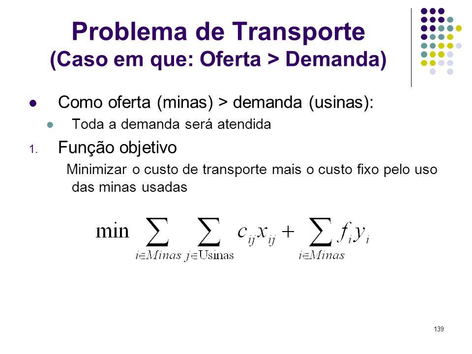Problema de Transporte (Caso em que: Oferta > Demanda)