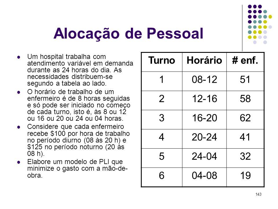 Alocação de Pessoal Turno Horário # enf. 1 08-12 51 2 12-16 58 3 16-20