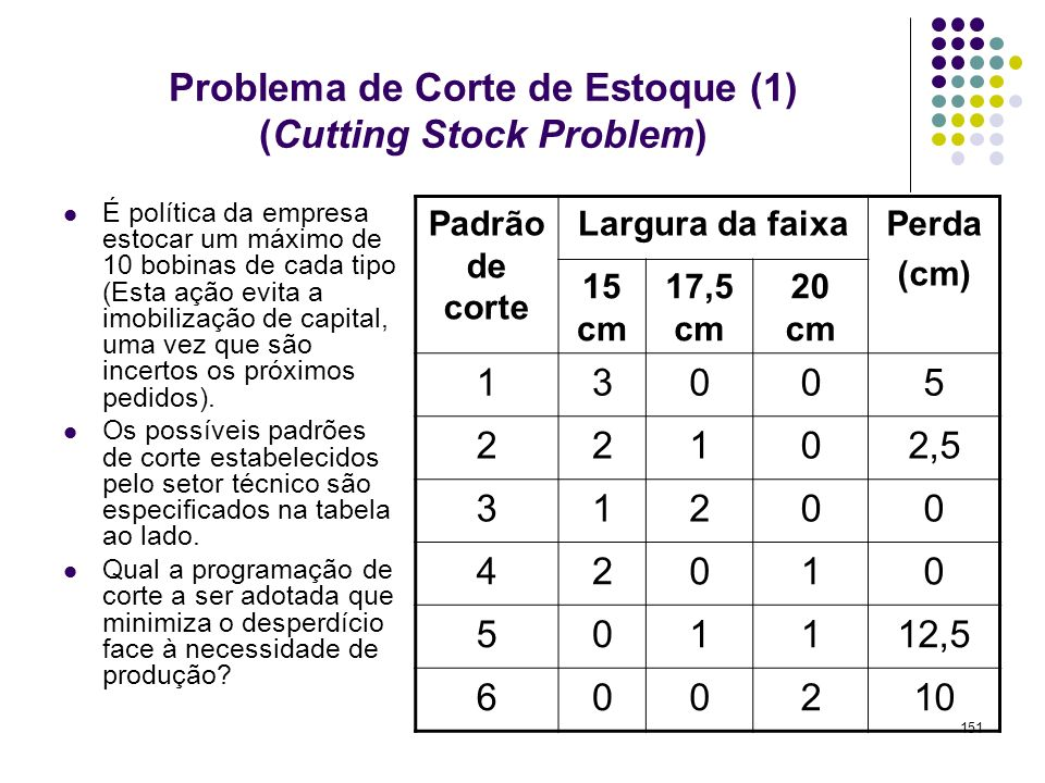Problema de Corte de Estoque (1) (Cutting Stock Problem)