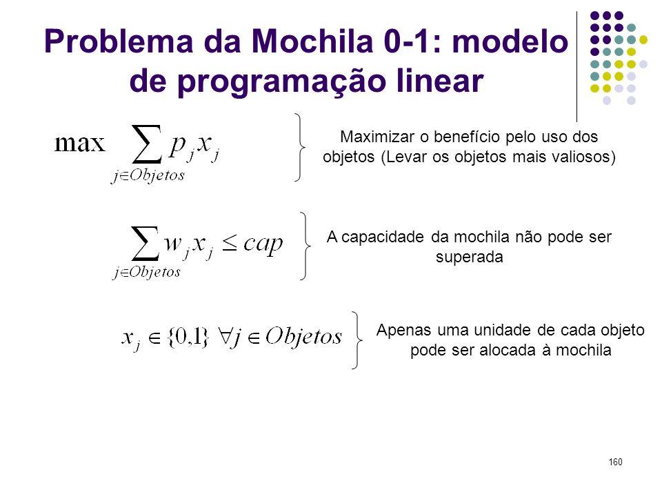Problema da Mochila 0-1: modelo de programação linear