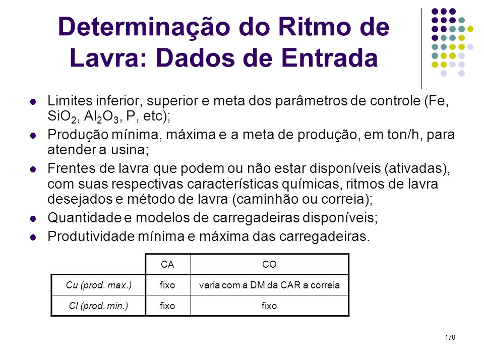 Determinação do Ritmo de Lavra: Dados de Entrada