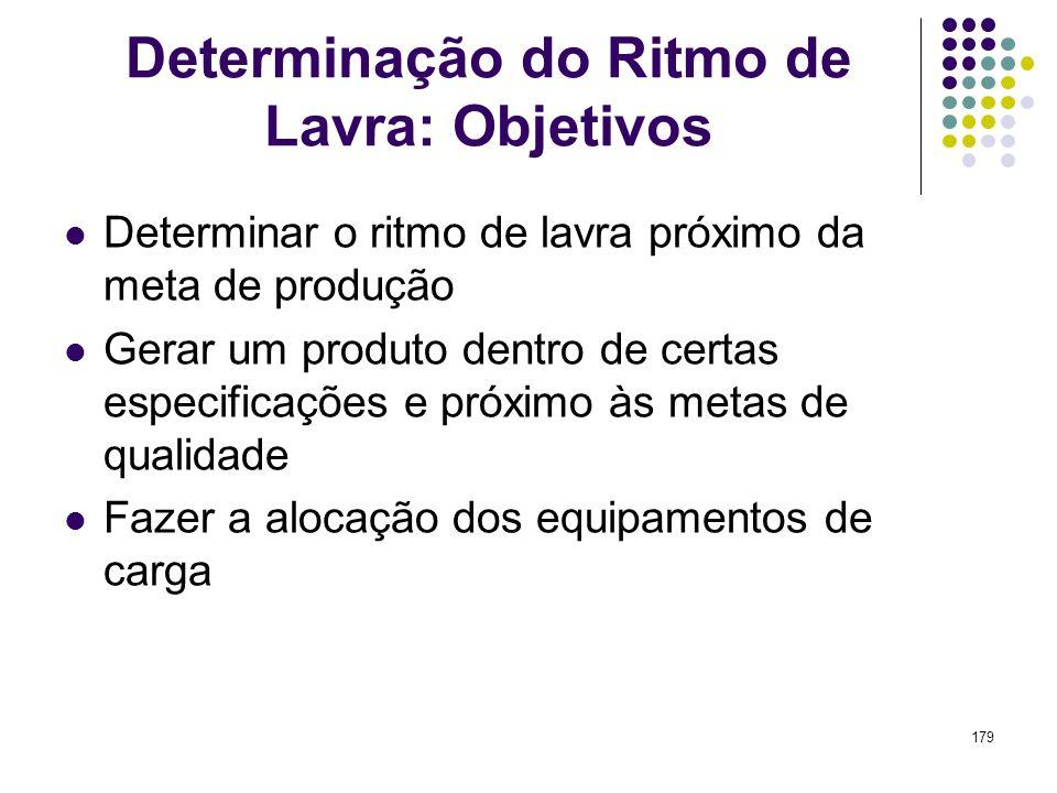 Determinação do Ritmo de Lavra: Objetivos