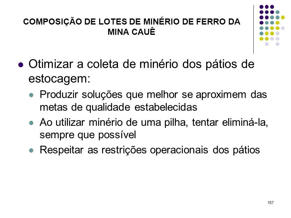 COMPOSIÇÃO DE LOTES DE MINÉRIO DE FERRO DA MINA CAUÊ