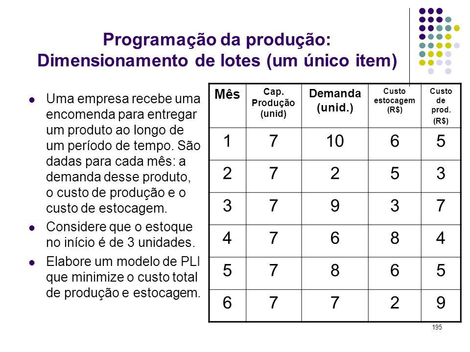 Programação da produção: Dimensionamento de lotes (um único item)