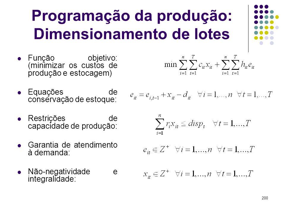 Programação da produção: Dimensionamento de lotes
