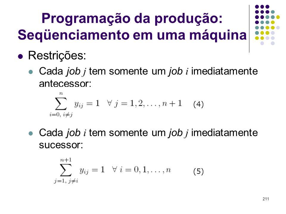Programação da produção: Seqüenciamento em uma máquina