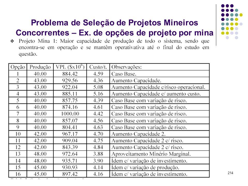 Problema de Seleção de Projetos Mineiros Concorrentes – Ex