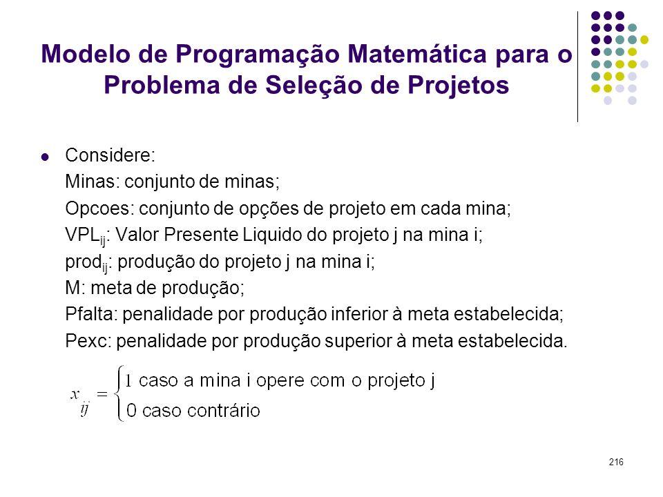 Modelo de Programação Matemática para o Problema de Seleção de Projetos