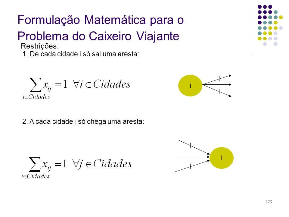 Formulação Matemática para o Problema do Caixeiro Viajante