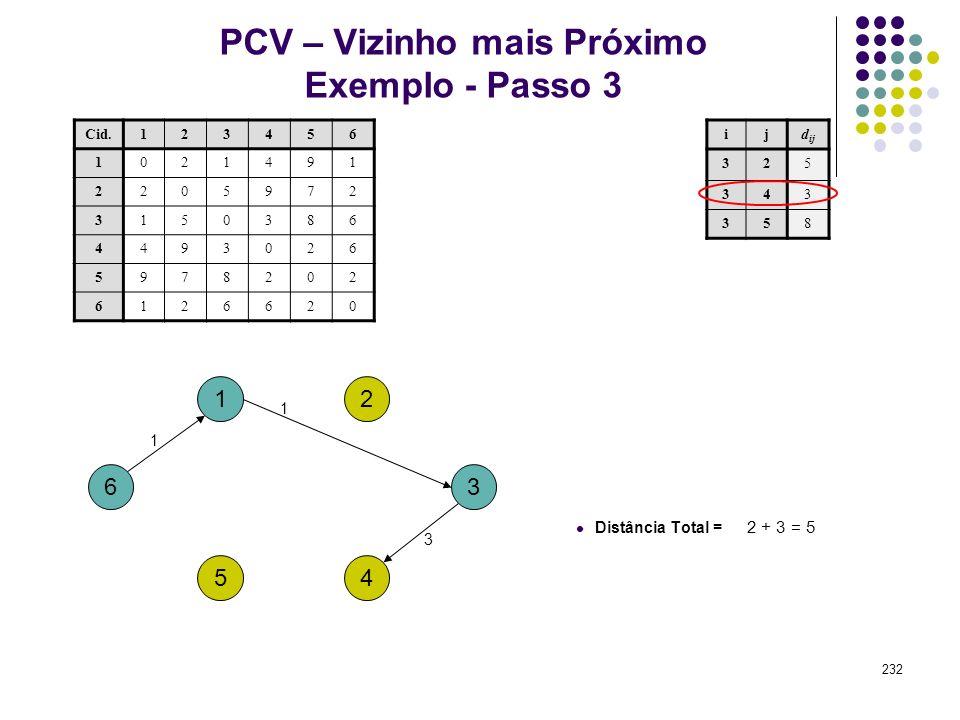 PCV – Vizinho mais Próximo Exemplo - Passo 3