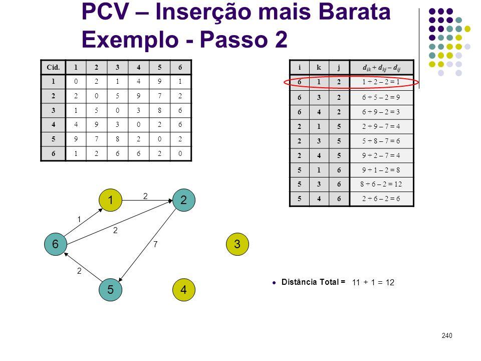 PCV – Inserção mais Barata Exemplo - Passo 2