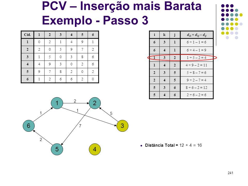 PCV – Inserção mais Barata Exemplo - Passo 3