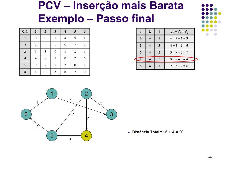PCV – Inserção mais Barata Exemplo – Passo final