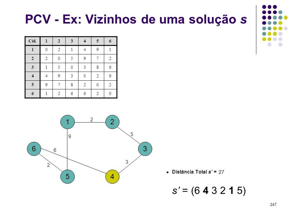 PCV - Ex: Vizinhos de uma solução s