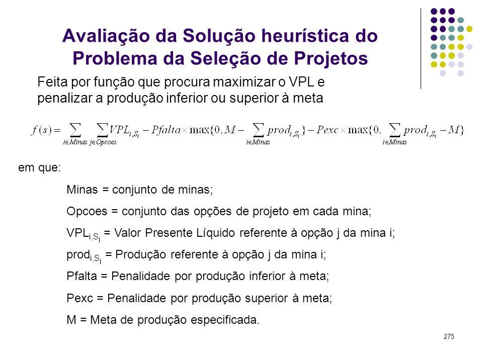 Avaliação da Solução heurística do Problema da Seleção de Projetos