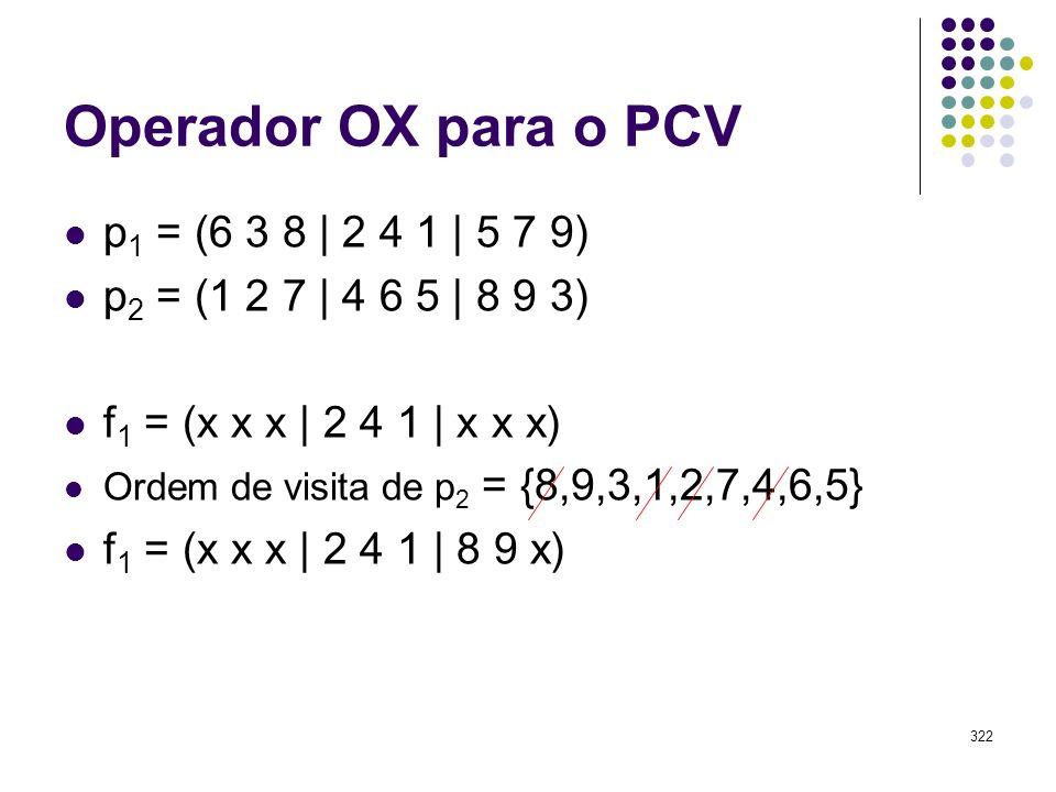 Operador OX para o PCV p1 = (6 3 8 | 2 4 1 | 5 7 9)