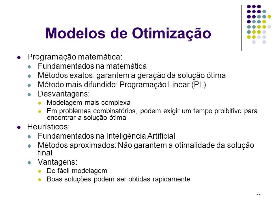 Modelos de Otimização Programação matemática: Heurísticos: