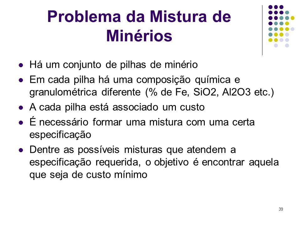 Problema da Mistura de Minérios