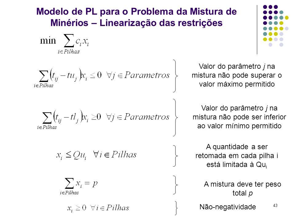 Modelo de PL para o Problema da Mistura de Minérios – Linearização das restrições
