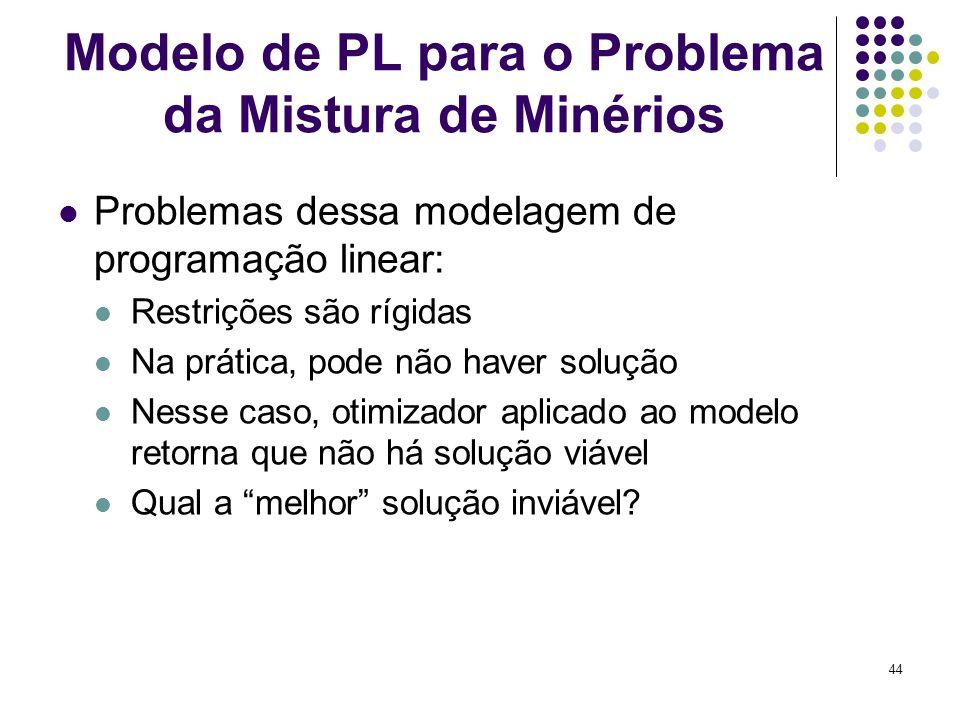 Modelo de PL para o Problema da Mistura de Minérios