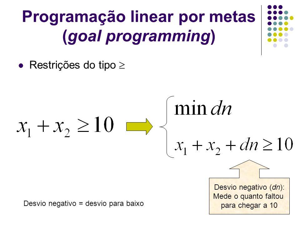 Programação linear por metas (goal programming)