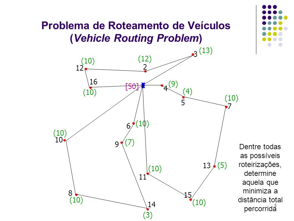 Problema de Roteamento de Veículos (Vehicle Routing Problem)