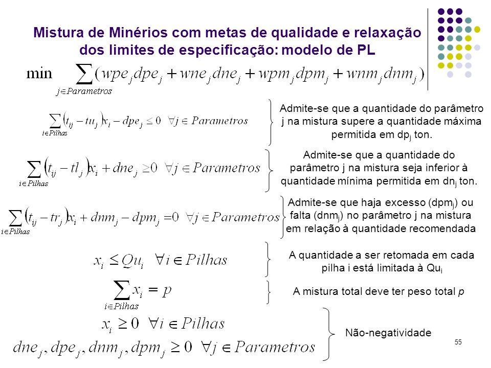 Mistura de Minérios com metas de qualidade e relaxação dos limites de especificação: modelo de PL