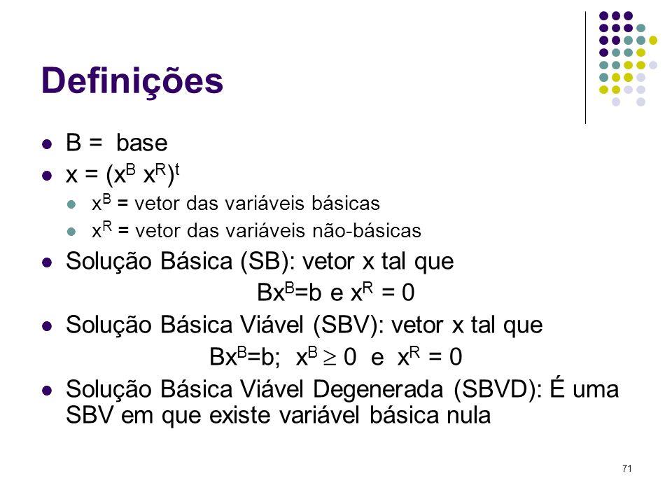 Definições B = base x = (xB xR)t Solução Básica (SB): vetor x tal que