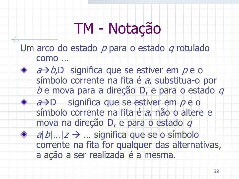 TM - Notação Um arco do estado p para o estado q rotulado como …