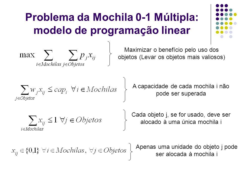 Problema da Mochila 0-1 Múltipla: modelo de programação linear