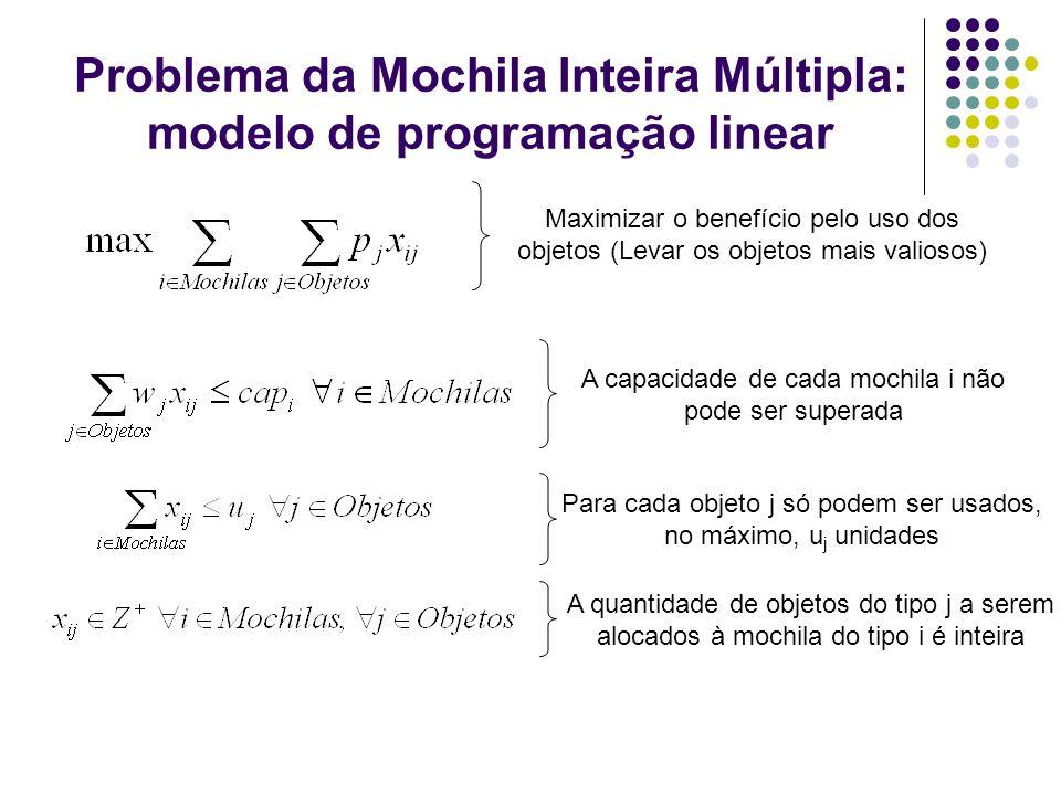 Problema da Mochila Inteira Múltipla: modelo de programação linear