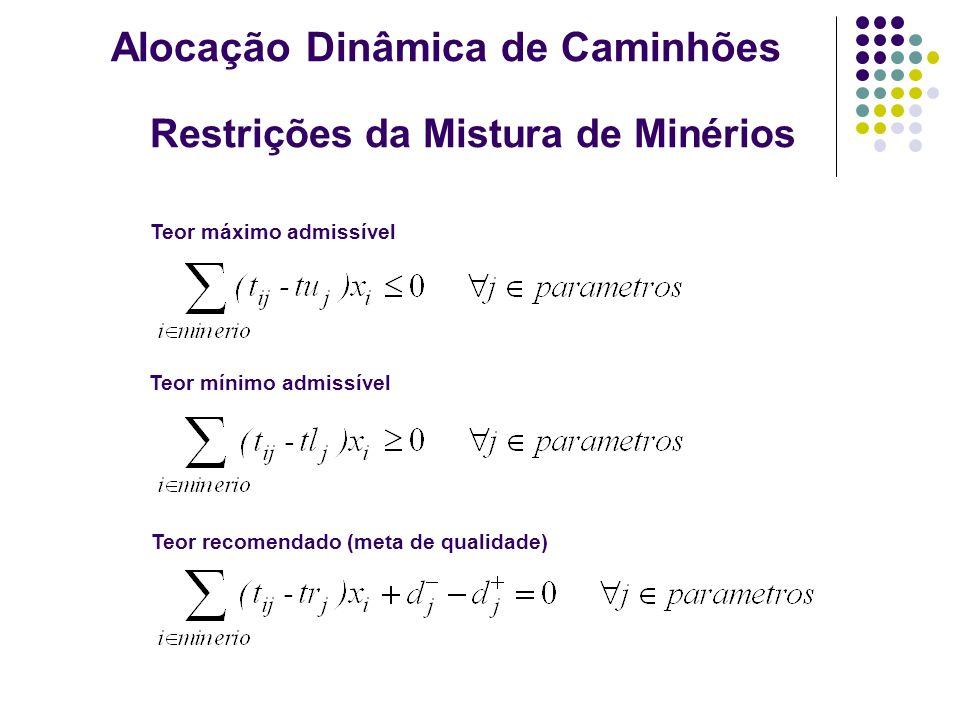 Alocação Dinâmica de Caminhões Restrições da Mistura de Minérios
