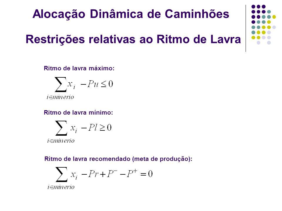 Alocação Dinâmica de Caminhões Restrições relativas ao Ritmo de Lavra