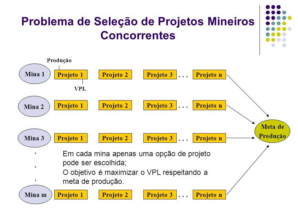 Problema de Seleção de Projetos Mineiros Concorrentes