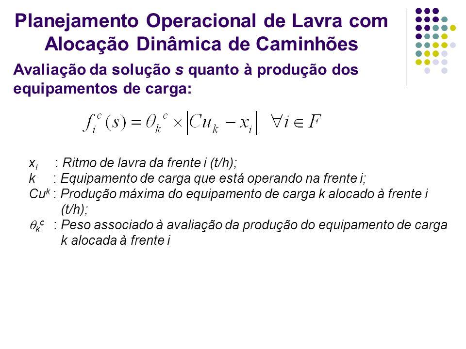 Planejamento Operacional de Lavra com Alocação Dinâmica de Caminhões