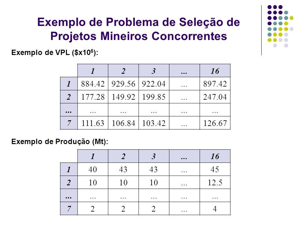 Exemplo de Problema de Seleção de Projetos Mineiros Concorrentes
