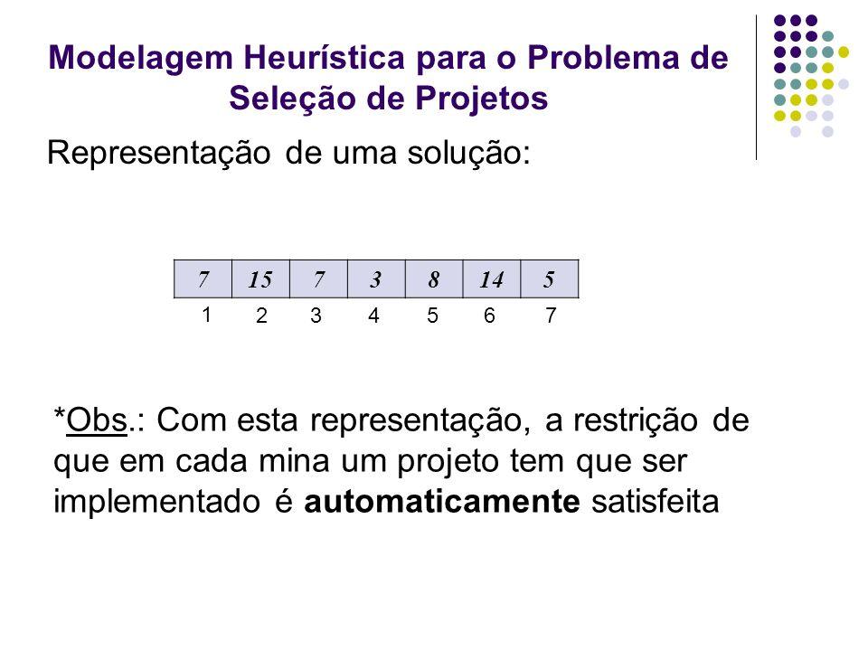 Modelagem Heurística para o Problema de Seleção de Projetos