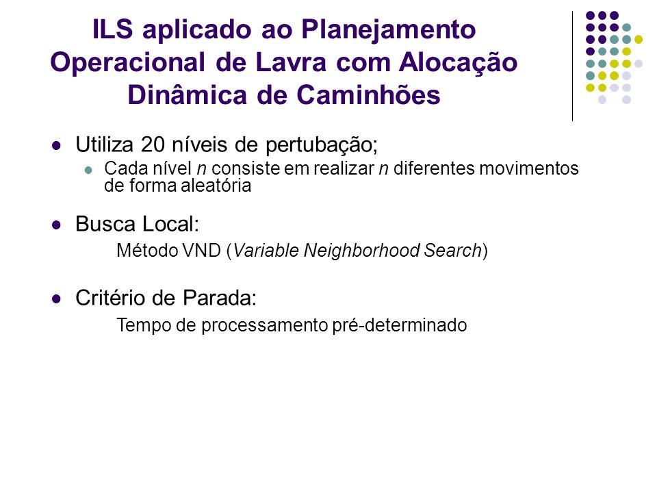 ILS aplicado ao Planejamento Operacional de Lavra com Alocação Dinâmica de Caminhões
