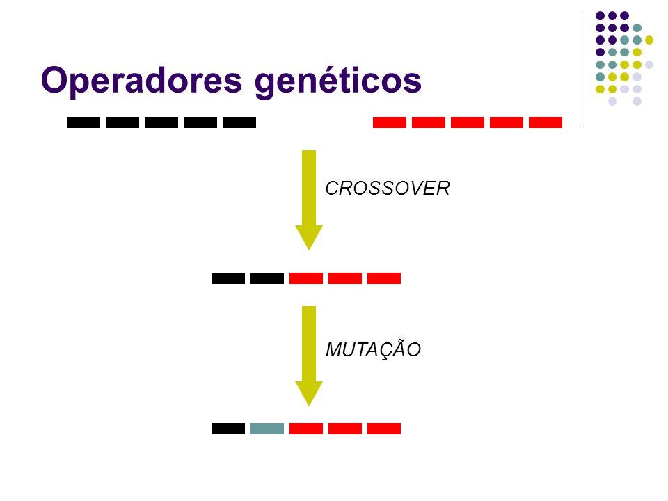 Operadores genéticos CROSSOVER MUTAÇÃO