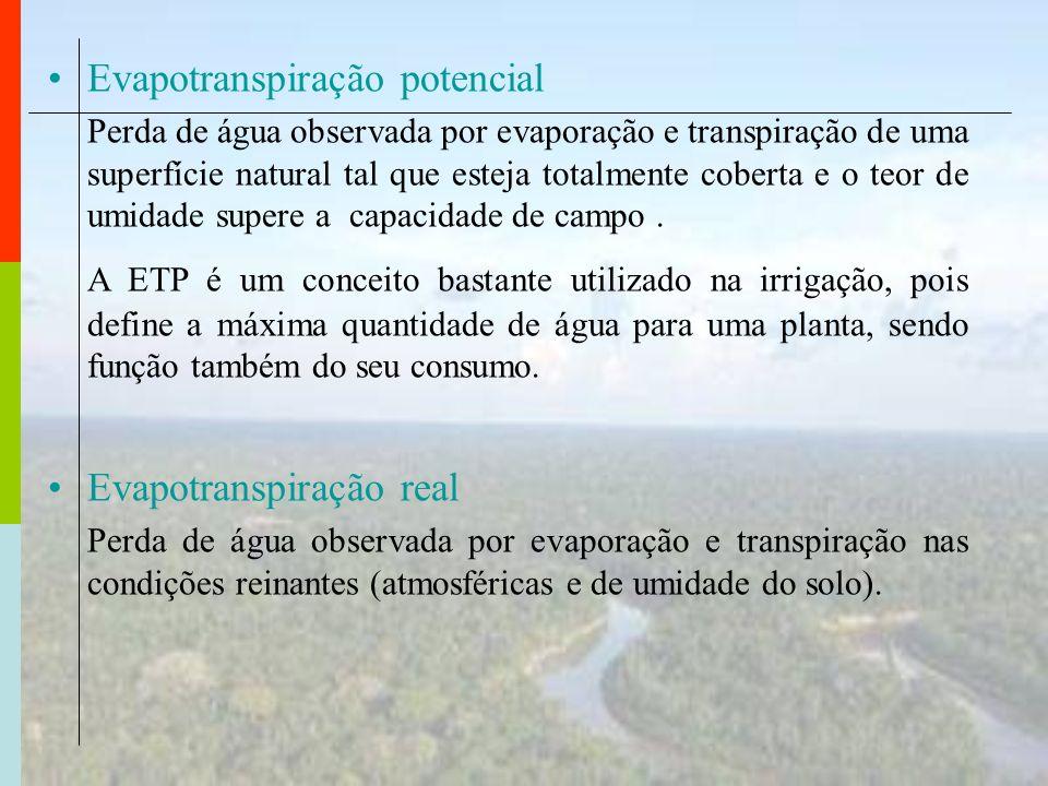 Evapotranspiração potencial