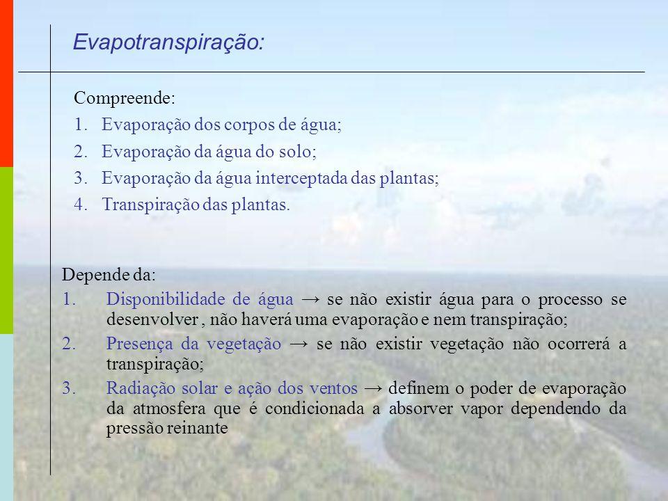 Evapotranspiração: Compreende: Evaporação dos corpos de água;