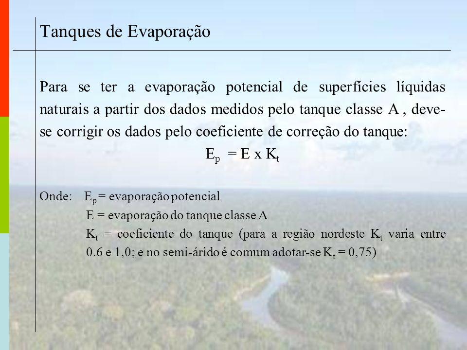 Tanques de Evaporação