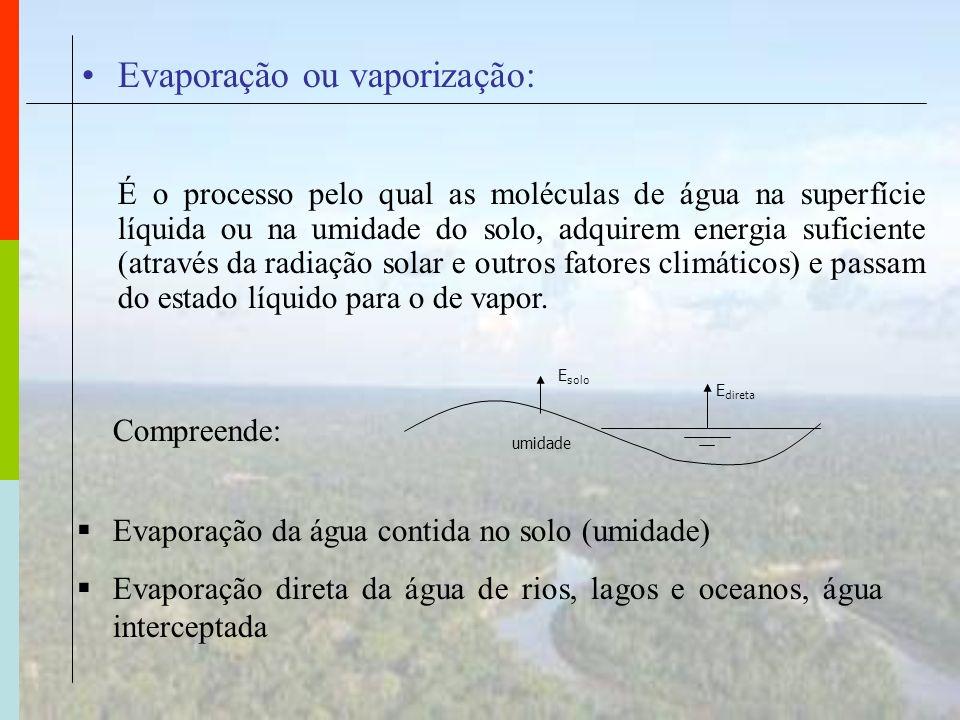 Evaporação ou vaporização: