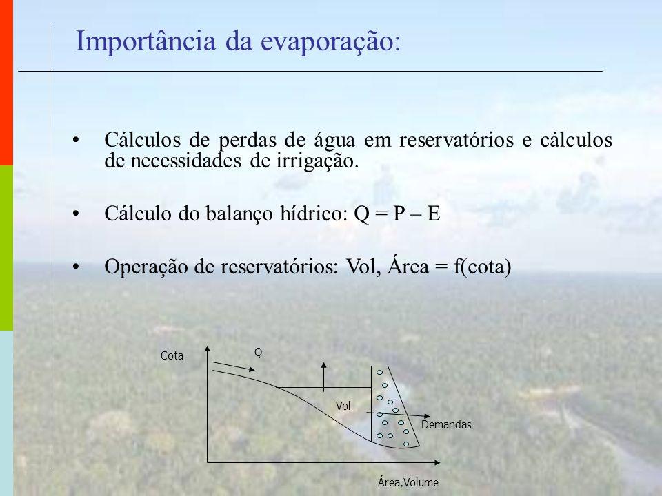 Importância da evaporação: