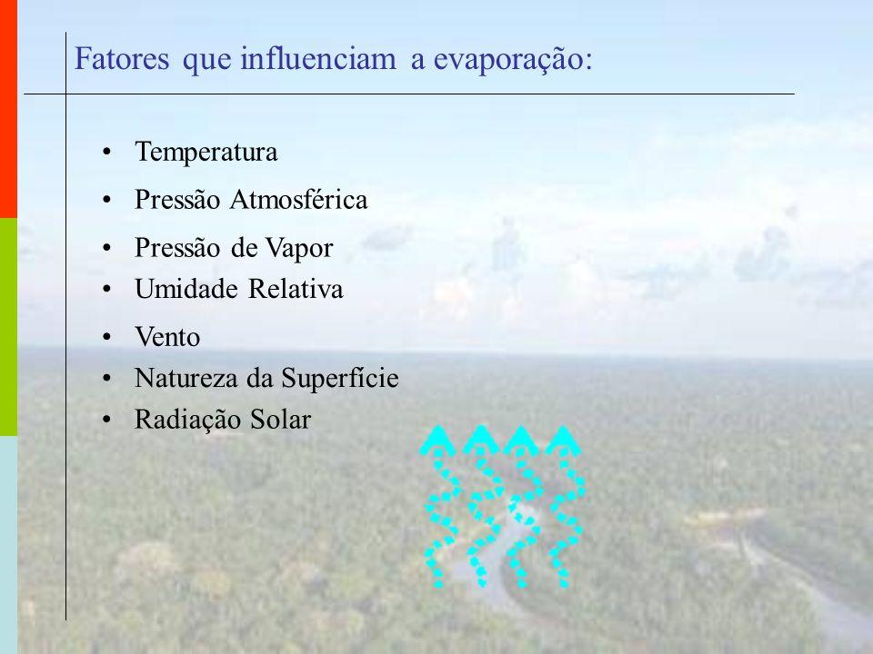 Fatores que influenciam a evaporação: