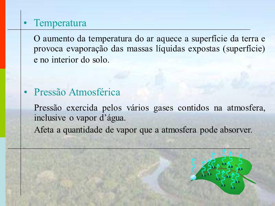 Temperatura Pressão Atmosférica