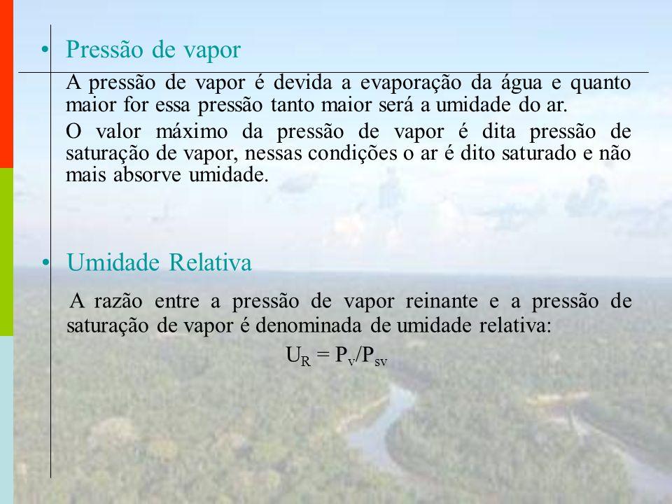 Pressão de vapor A pressão de vapor é devida a evaporação da água e quanto maior for essa pressão tanto maior será a umidade do ar.